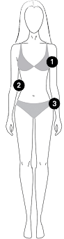 Illustration of a woman with measuring points at 1. Bust, 2. Waist, 3. Hip